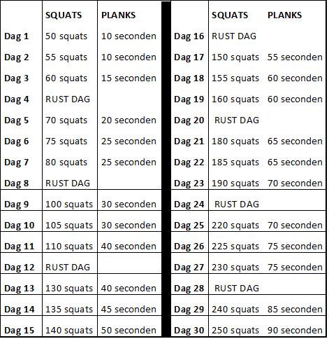 2015-02-01 sport challenge schema